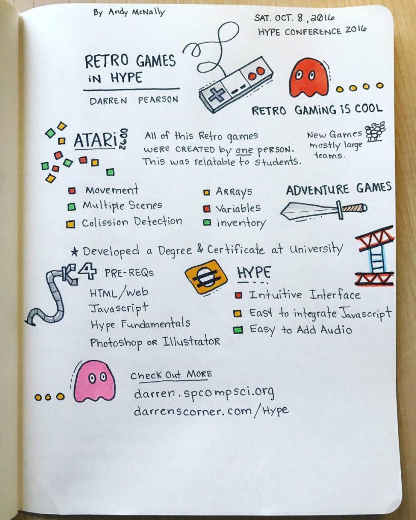 Retro Games in Tumult Hype
